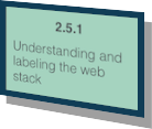 http://stackoverflow.com/questions/382665/what-is-meant-by-the-term-web-stack