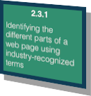 http://www.htmlbasictutor.ca/anatomy-of-web-page.htm