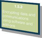 http://computer.howstuffworks.com/encryption.htm
