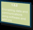 http://computer.howstuffworks.com/encryption.htm