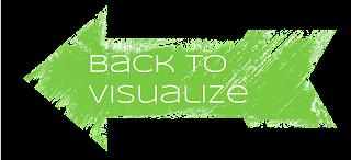 Module 1 Visualize